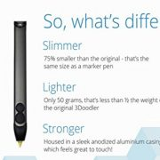 3Doodler-20-Printing-pen-with-25-strands-of-ABS-plastic-25-strands-of-PLA-plastic-0-2