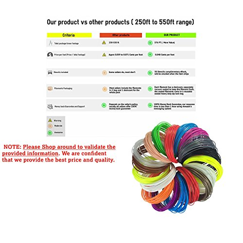 JUMBO-PACK-3D-Pen-Filament-Refills-50-Stencils-eBook-576-Linear-Feet-18-colors-32-ft-each-175mm-Plastic-ABS-Includes-3-Glow-In-The-Dark-Filaments-for-3D-Pen-0-0