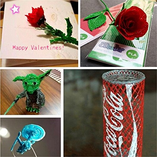 Tictop-3D-Printing-Pen3D-Drawing-and-Doodle-Model-Making-Arts-Crafts-Drawing3D-Printer-Pen-with-3-Free-175mm-PLA-FilamentHelp-Childrens-Brain-DevelopmentMost-Suitable-DIY-Gift-0-2