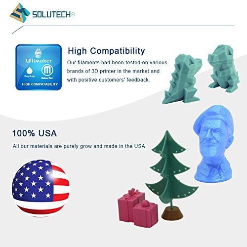 3D-Solutech-Aqua-Blue-175mm-PLA-3D-Printer-Filament-22-LBS-10KG-100-USA-0-5